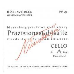 Saiten für Cello Präzision Nürnberger