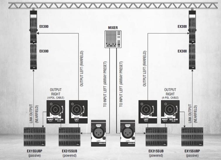 Euphoria 300 Stage-System