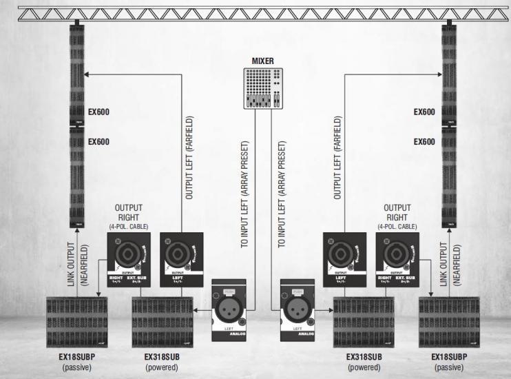 Euphoria 600 Stage-System