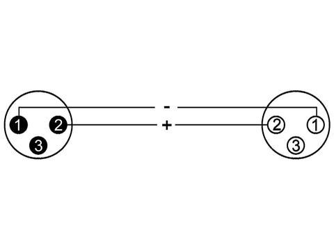 MC-225 XLR-Kabel 1,5m