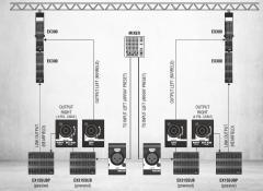 Euphoria 300 Stage-System Nova